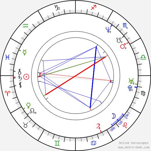 Stephen Belber день рождения гороскоп, Stephen Belber Натальная карта онлайн