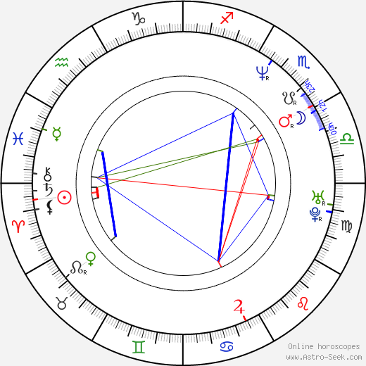 Talisa Soto astro natal birth chart, Talisa Soto horoscope, astrology