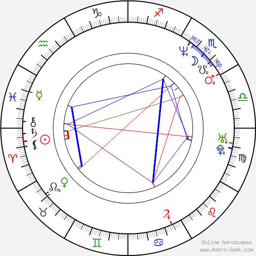 Tracey Needham astro natal birth chart, Tracey Needham horoscope, astrology