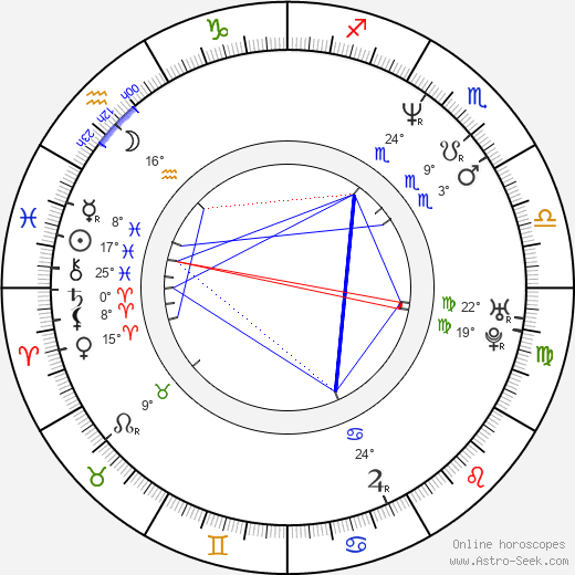 Velizar Binev birth chart, biography, wikipedia 2018, 2019
