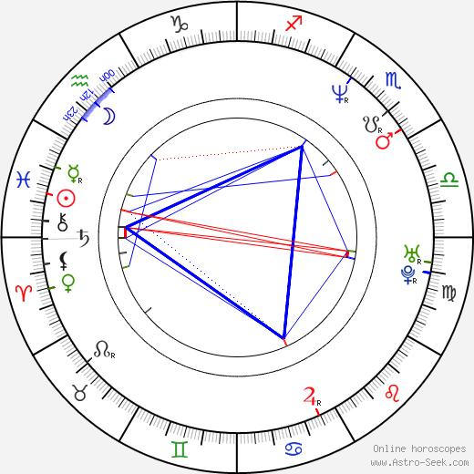 Velizar Binev astro natal birth chart, Velizar Binev horoscope, astrology