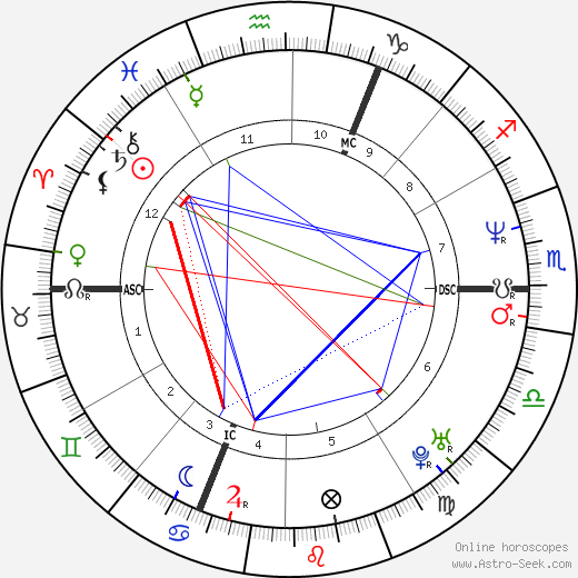 Xavier Beauvois tema natale, oroscopo, Xavier Beauvois oroscopi gratuiti, astrologia