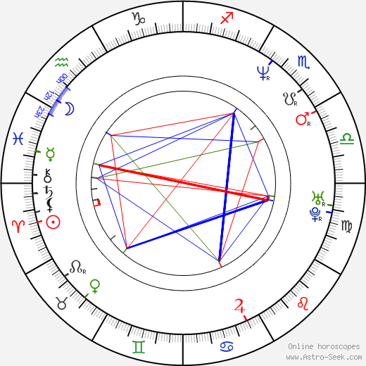 Adam Lieberman astro natal birth chart, Adam Lieberman horoscope, astrology
