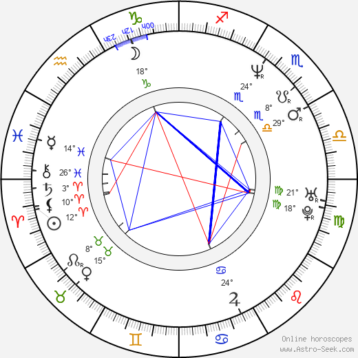 Adrian Mole birth chart, biography, wikipedia 2019, 2020