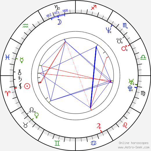 Ajay Devgn birth chart, Ajay Devgn astro natal horoscope, astrology