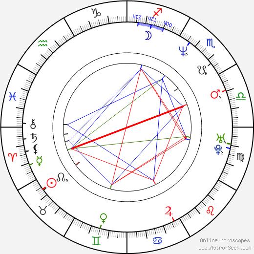 Aki Avni tema natale, oroscopo, Aki Avni oroscopi gratuiti, astrologia