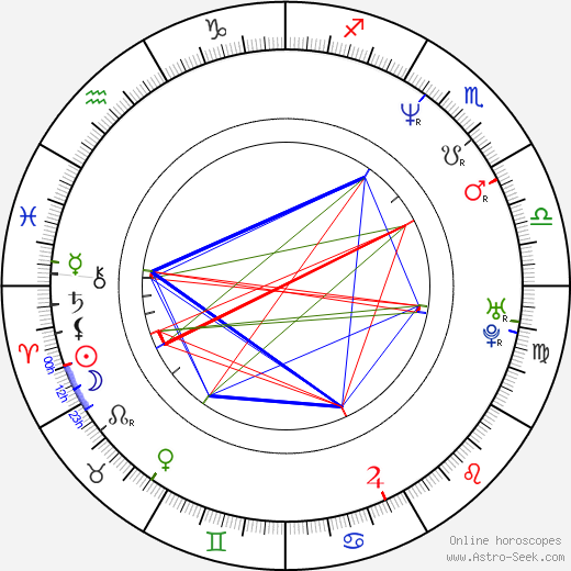 Alexander Minajev birth chart, Alexander Minajev astro natal horoscope, astrology