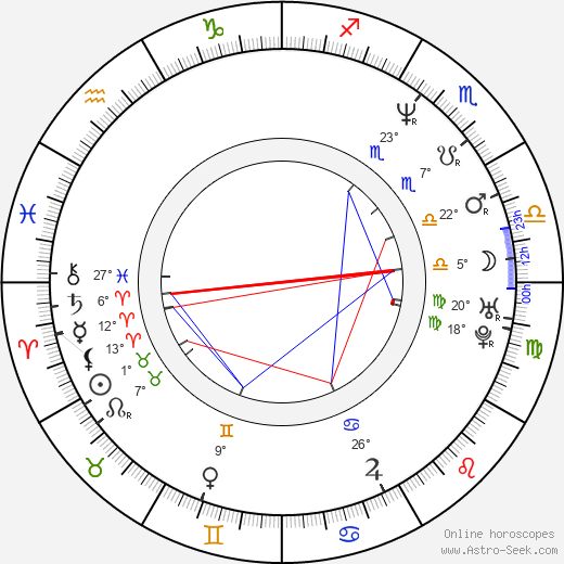 Brenda Campbell birth chart, biography, wikipedia 2019, 2020