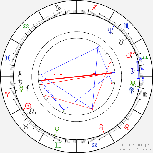 Brenda Campbell astro natal birth chart, Brenda Campbell horoscope, astrology