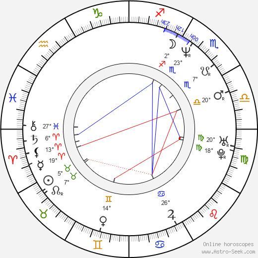 Glenn Jacobs birth chart, biography, wikipedia 2019, 2020