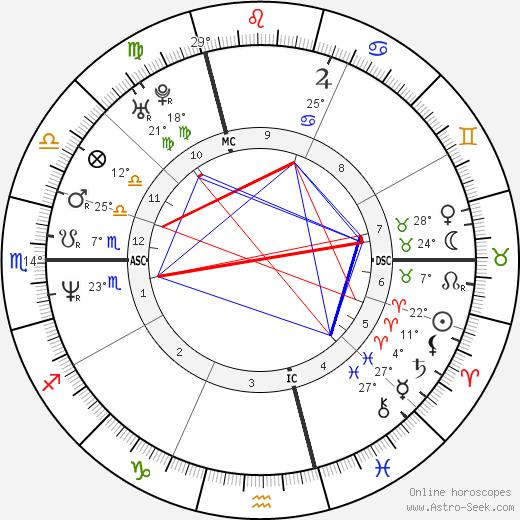 Isabel Marant tema natale, biography, Biografia da Wikipedia 2020, 2021