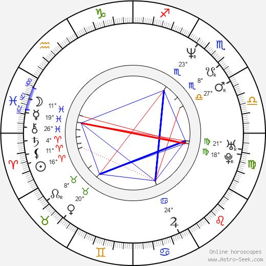 John E. Hudgens birth chart, biography, wikipedia 2019, 2020