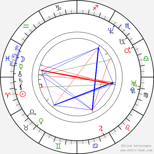 John E. Hudgens astro natal birth chart, John E. Hudgens horoscope, astrology