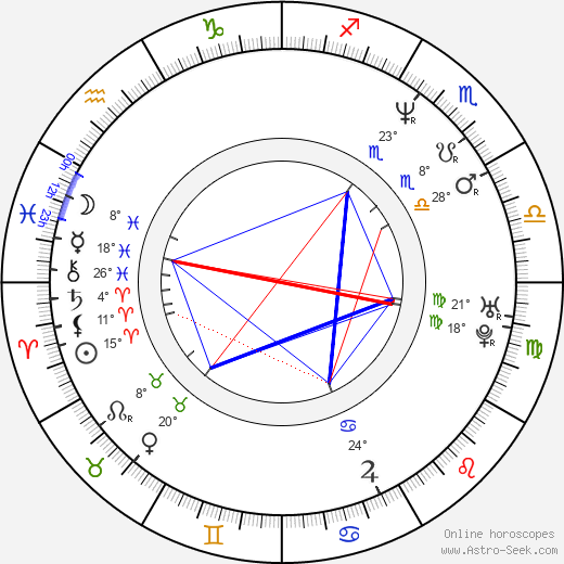Jonathan Firth birth chart, biography, wikipedia 2019, 2020