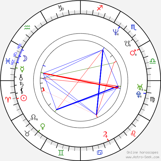 Jonathan Firth astro natal birth chart, Jonathan Firth horoscope, astrology