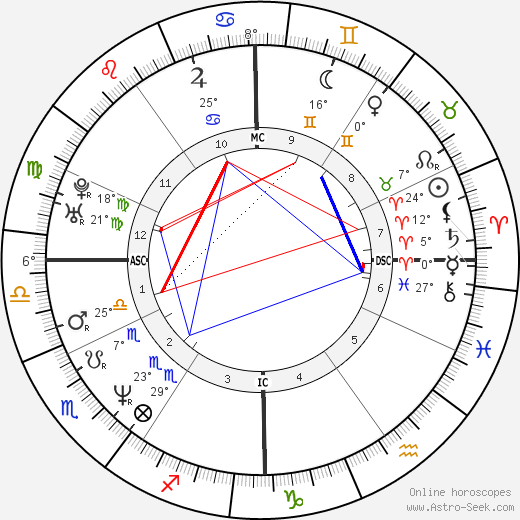 Julia Zemiro birth chart, biography, wikipedia 2019, 2020