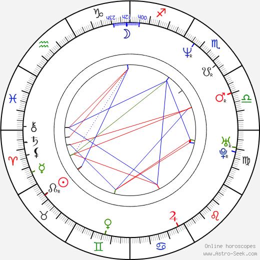 Kari Wuhrer tema natale, oroscopo, Kari Wuhrer oroscopi gratuiti, astrologia