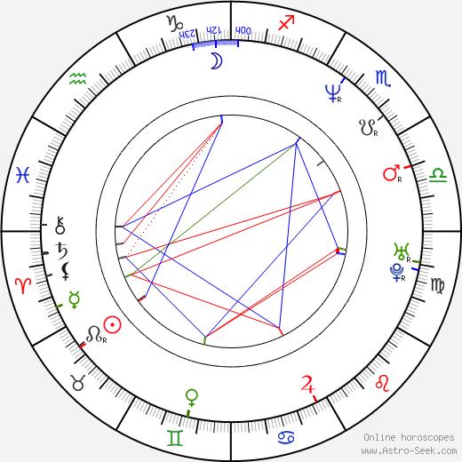 Kevin Jubinville tema natale, oroscopo, Kevin Jubinville oroscopi gratuiti, astrologia