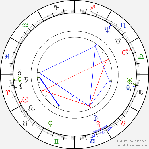 Kimberly Elise tema natale, oroscopo, Kimberly Elise oroscopi gratuiti, astrologia
