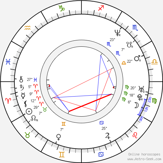 Lara Jill Miller birth chart, biography, wikipedia 2018, 2019