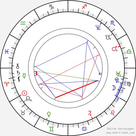 Lara Jill Miller birth chart, Lara Jill Miller astro natal horoscope, astrology