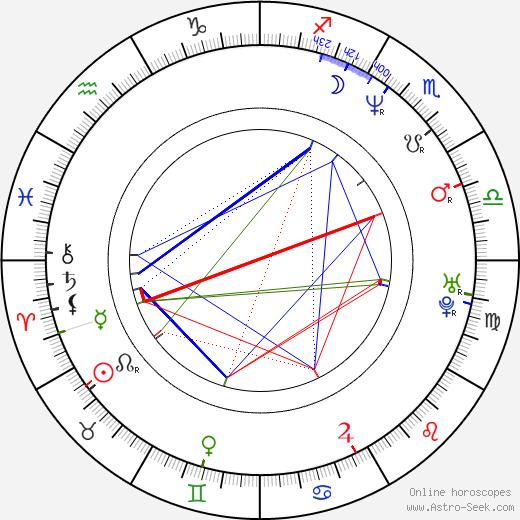 Liliana Rodriguez astro natal birth chart, Liliana Rodriguez horoscope, astrology