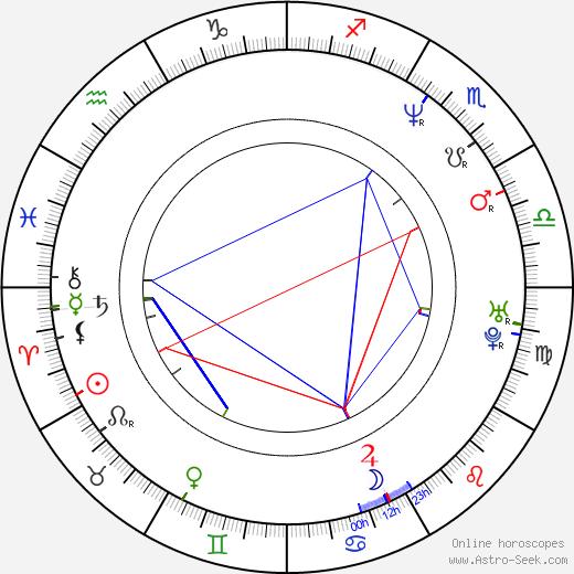 Liz Phair astro natal birth chart, Liz Phair horoscope, astrology