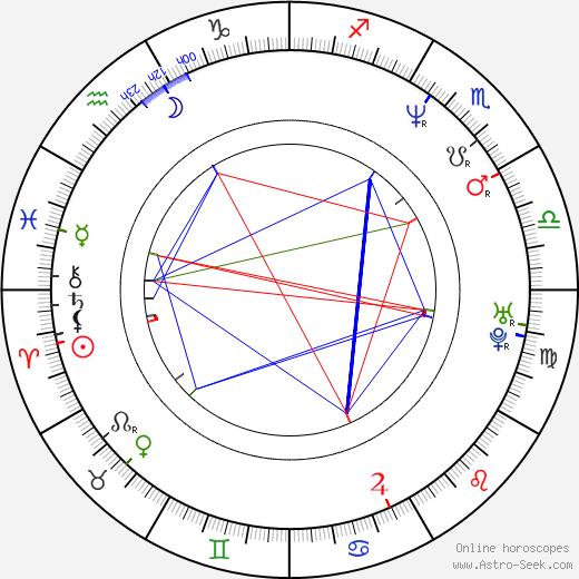 Malena Engström astro natal birth chart, Malena Engström horoscope, astrology