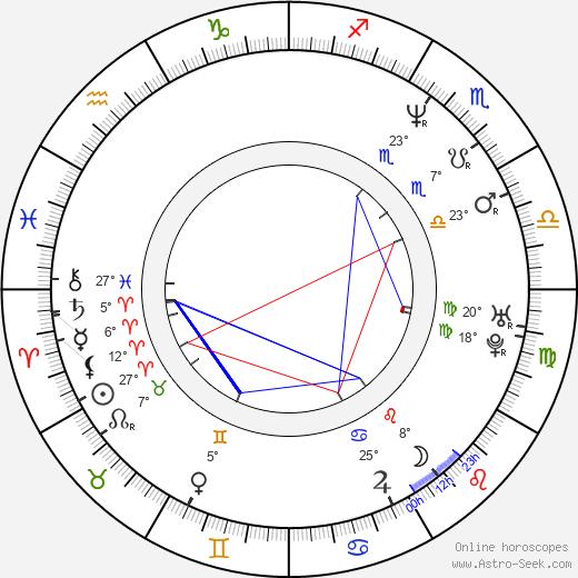 Maria Bello tema natale, biography, Biografia da Wikipedia 2020, 2021