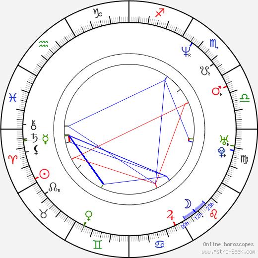 Maria Bello tema natale, oroscopo, Maria Bello oroscopi gratuiti, astrologia
