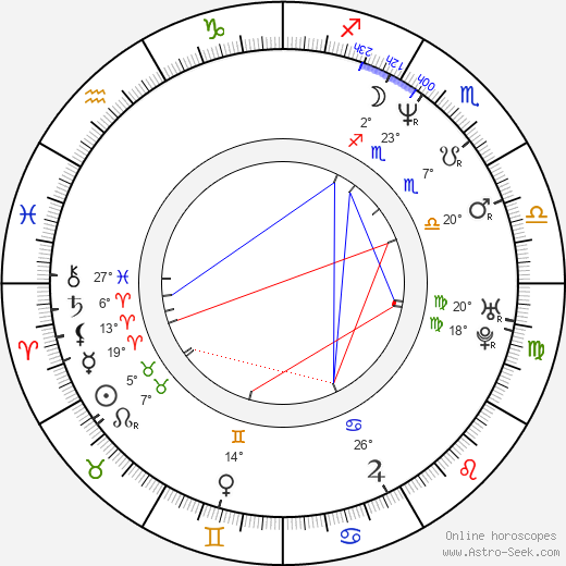 Marianne Jean-Baptiste birth chart, biography, wikipedia 2018, 2019