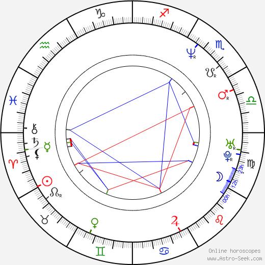 Marije Meerman astro natal birth chart, Marije Meerman horoscope, astrology