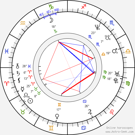 Master P birth chart, biography, wikipedia 2019, 2020