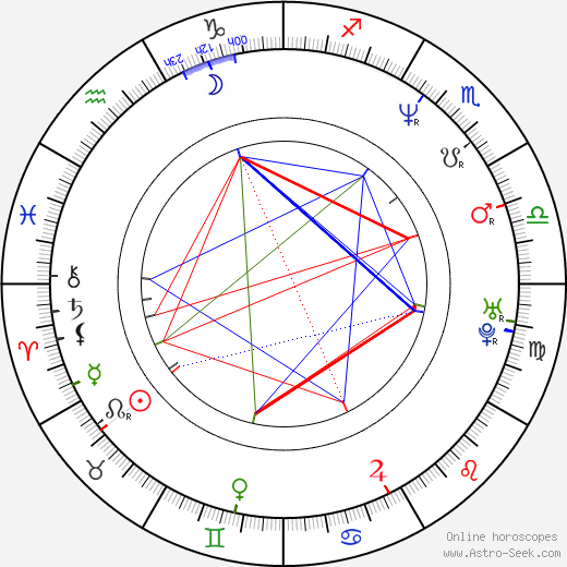 Master P astro natal birth chart, Master P horoscope, astrology