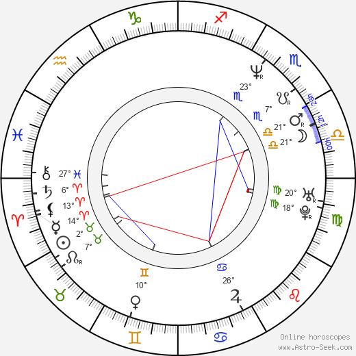 Melina Kanakaredes birth chart, biography, wikipedia 2019, 2020