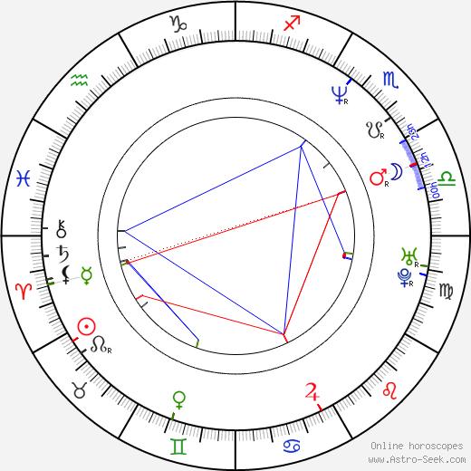 Melina Kanakaredes astro natal birth chart, Melina Kanakaredes horoscope, astrology