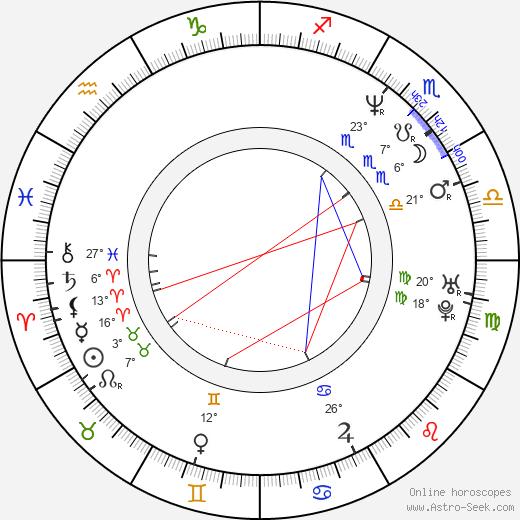Nada Despotovich birth chart, biography, wikipedia 2019, 2020