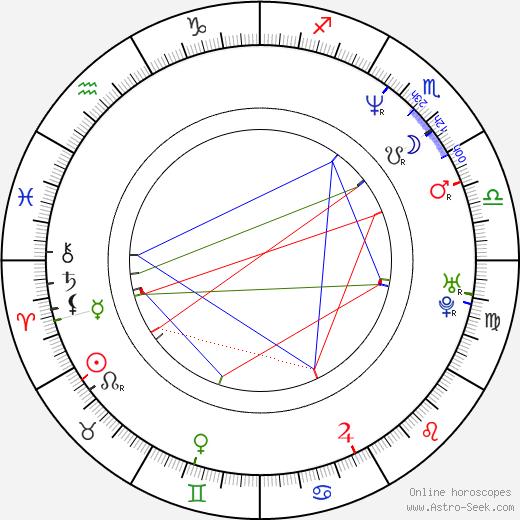 Nada Despotovich birth chart, Nada Despotovich astro natal horoscope, astrology