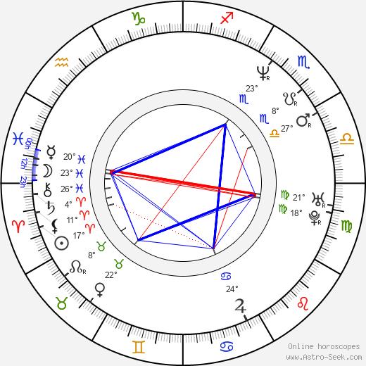 Paul Dion Monte birth chart, biography, wikipedia 2020, 2021