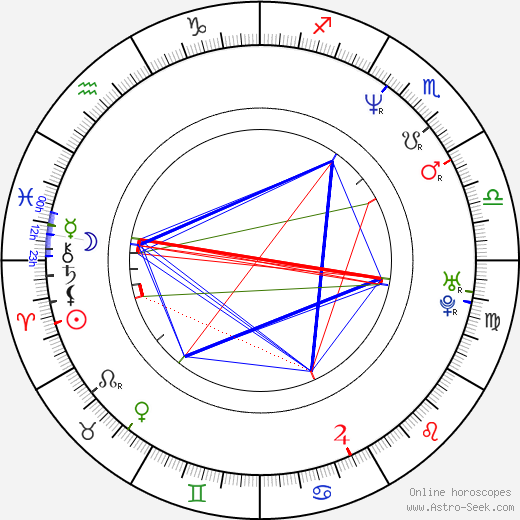Paul Dion Monte birth chart, Paul Dion Monte astro natal horoscope, astrology