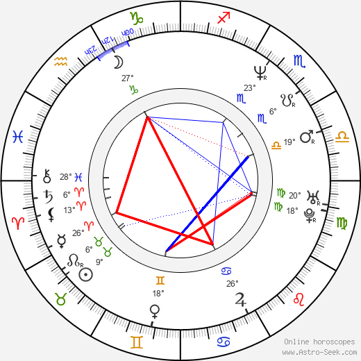 Philipp Bedrosovich Kirkorov birth chart, biography, wikipedia 2017, 2018