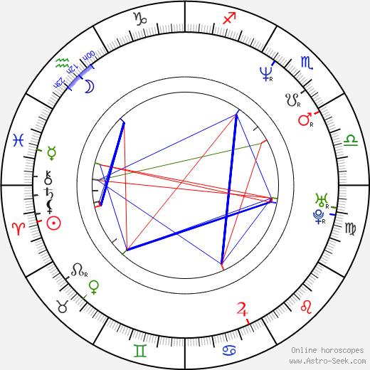Pierre Besson день рождения гороскоп, Pierre Besson Натальная карта онлайн