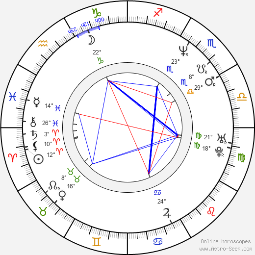 Renée Estevez birth chart, biography, wikipedia 2017, 2018