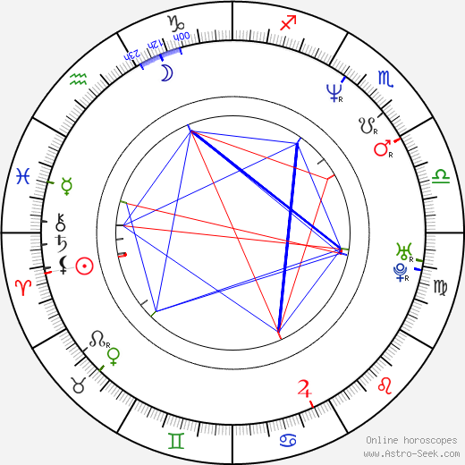 Renée Estevez astro natal birth chart, Renée Estevez horoscope, astrology