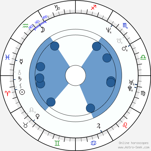 Sean Peck wikipedia, horoscope, astrology, instagram