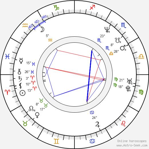 Sean Peck birth chart, biography, wikipedia 2020, 2021