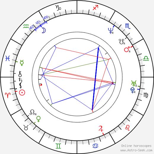 Sean Peck birth chart, Sean Peck astro natal horoscope, astrology