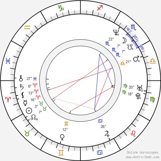 Shannon Larkin birth chart, biography, wikipedia 2019, 2020