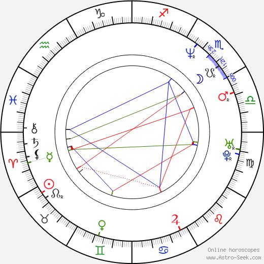 Shannon Larkin birth chart, Shannon Larkin astro natal horoscope, astrology