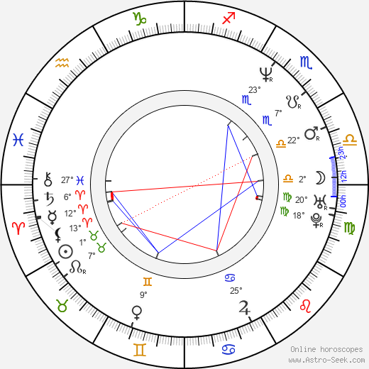 Sheryl Lee birth chart, biography, wikipedia 2019, 2020